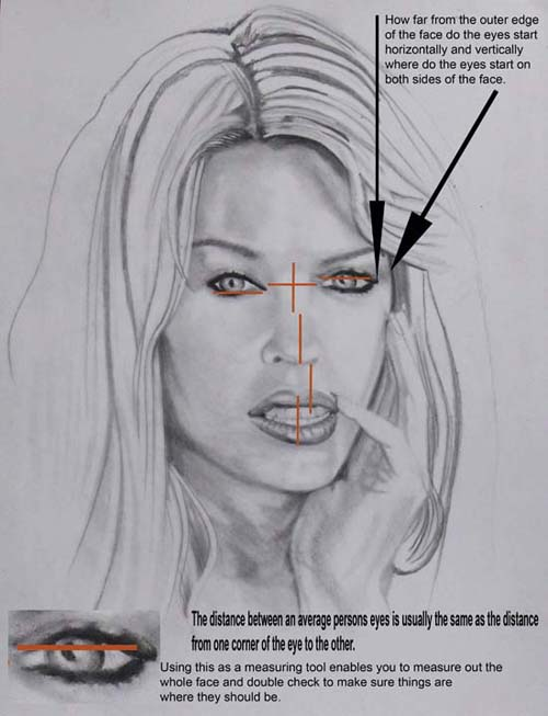 Image of a girls face showing how an eye can be used for drawing a face.