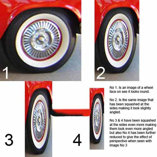 Wheel images showing perspective distortion.