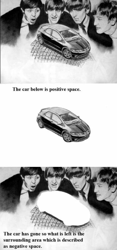 3 part Image depicting the famous Beatles and a Honda Civic in positive, negative space.